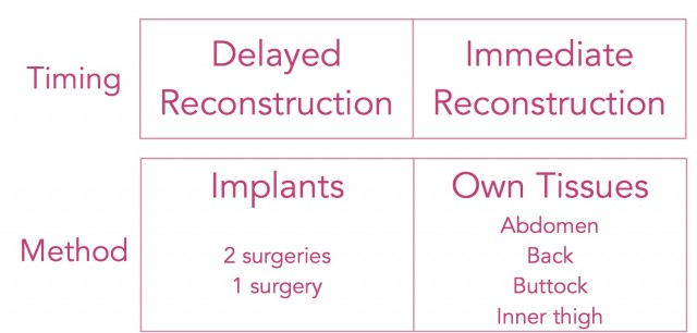 image-1-breast-reconstruction-640x306